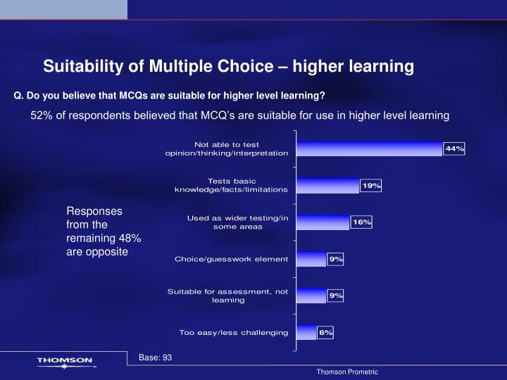Suitability of Multiple Choice – higher learning