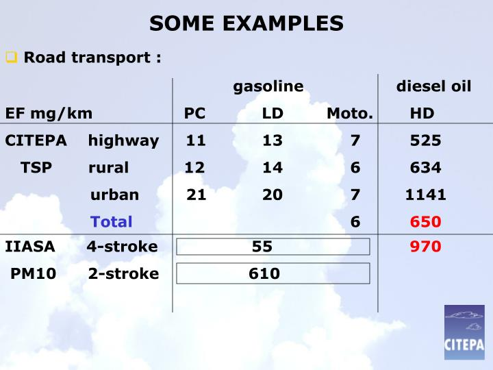 Road transport :