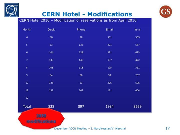 CERN Hotel - Modifications