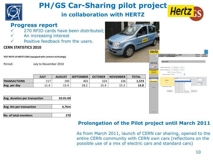 PH/GS Car-Sharing pilot project