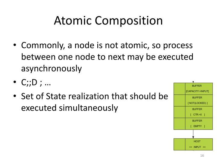 Atomic Composition