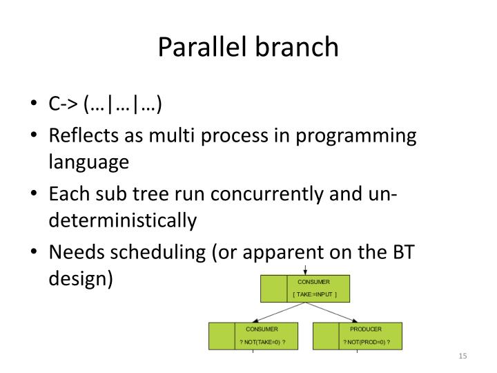 Parallel branch