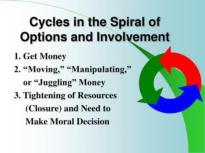 Cycles in the Spiral of