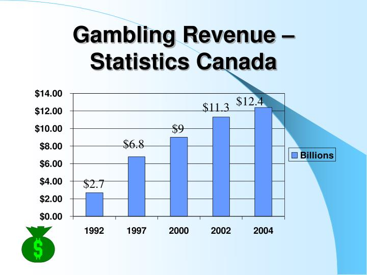 Gambling Revenue – Statistics Canada