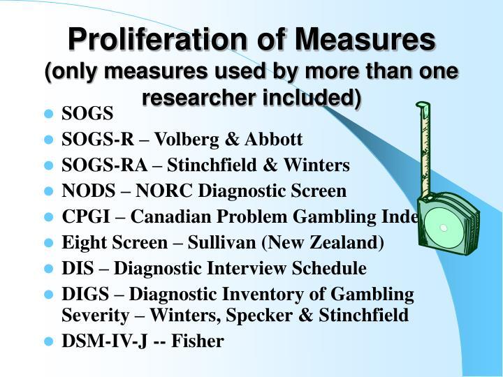 Proliferation of Measures