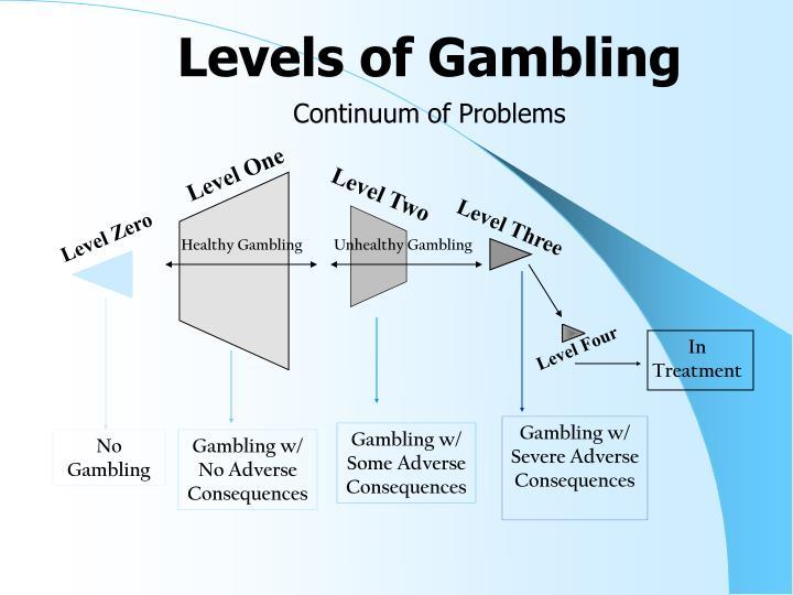 Levels of Gambling