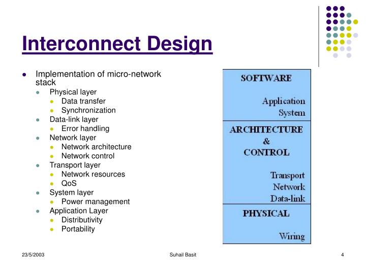 Interconnect Design