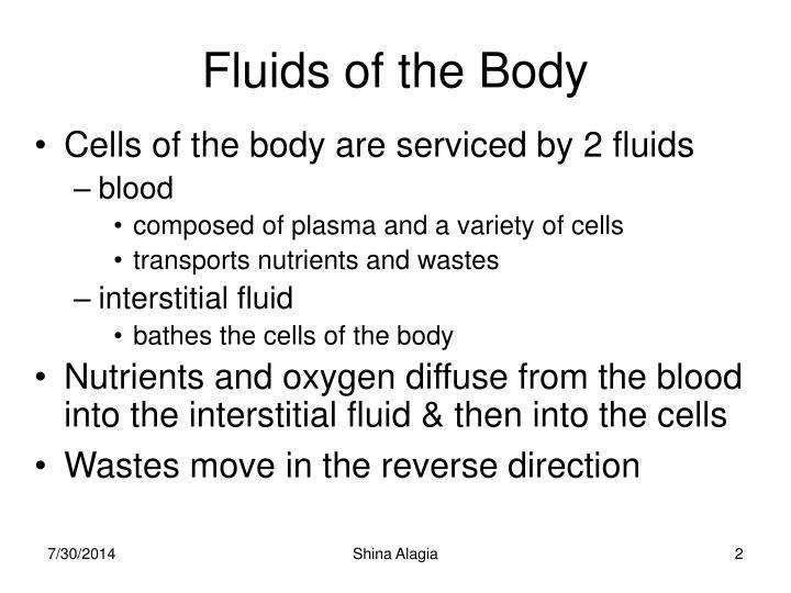 Fluids of the body