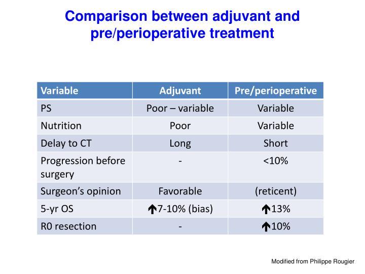 Comparison between adjuvant and pre/perioperative treatment