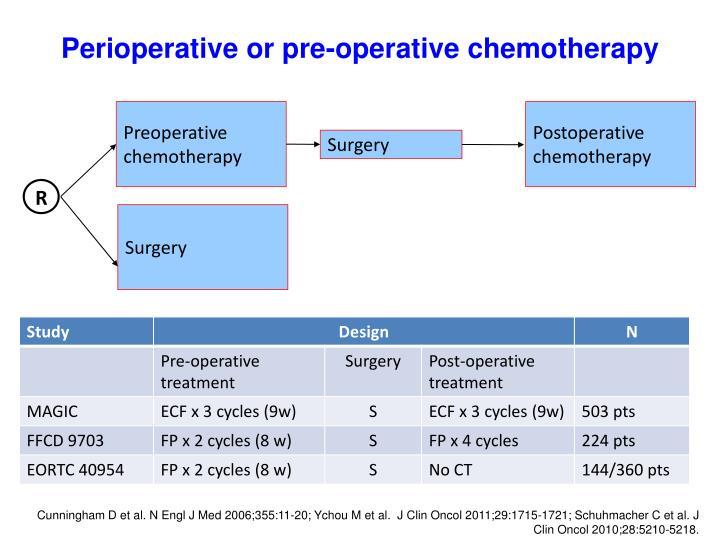 Perioperative or pre-operative chemotherapy