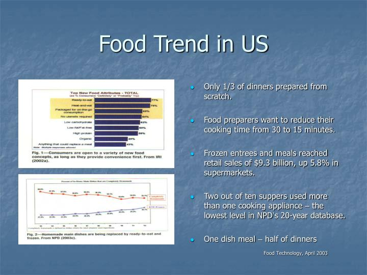 Food Trend in US