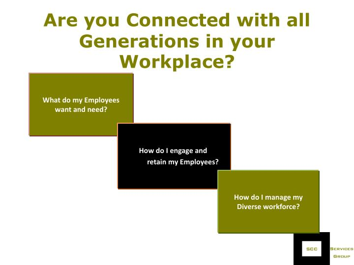 Are you connected with all generations in your workplace