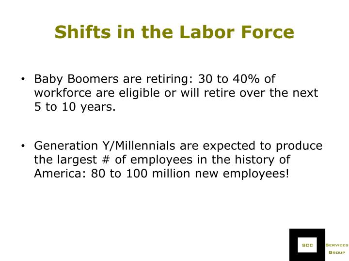 Shifts in the Labor Force