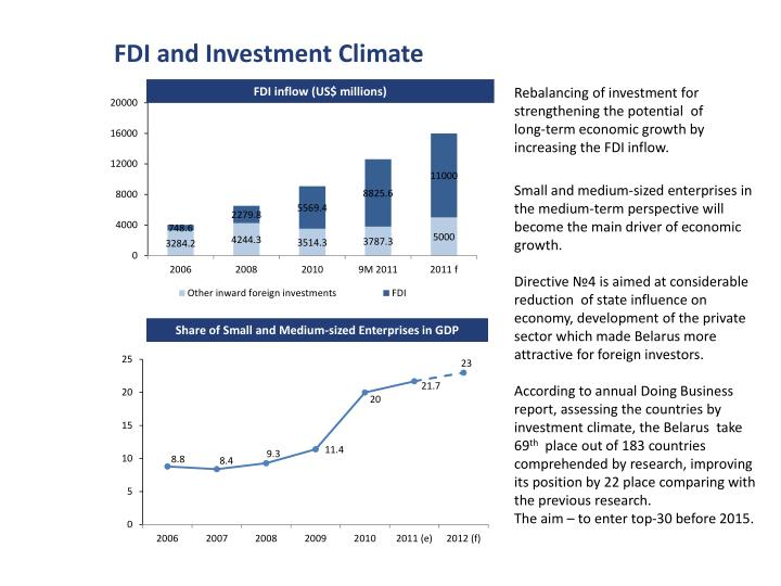 FDI and Investment Climate