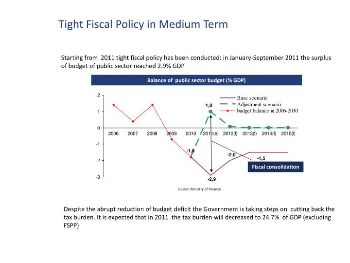 Tight Fiscal Policy in Medium Term