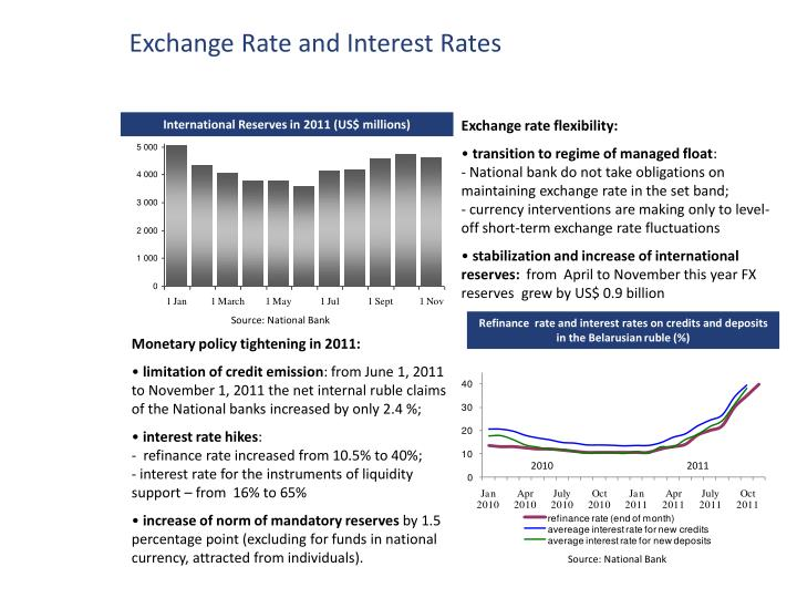 Exchange Rate and Interest Rates