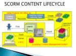 scorm content lifecycle