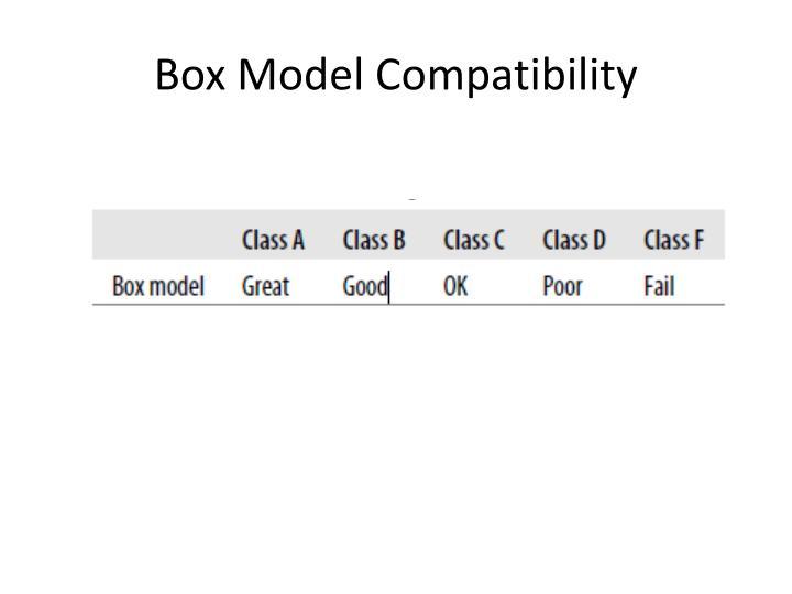 Box Model Compatibility