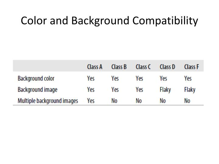 Color and Background Compatibility