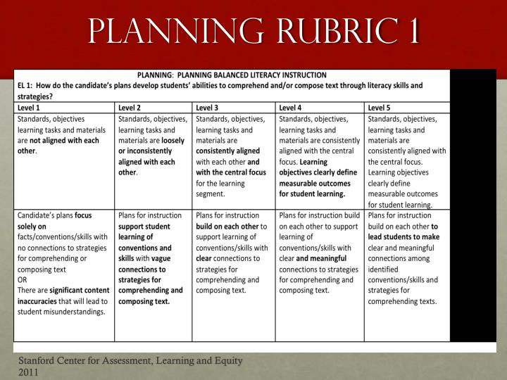 Planning Rubric 1