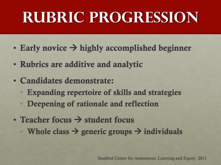 Rubric progression