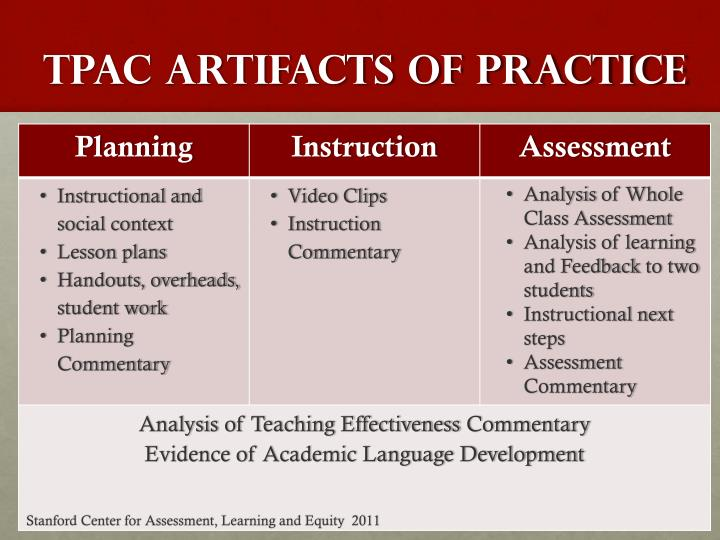 TPAC Artifacts of Practice