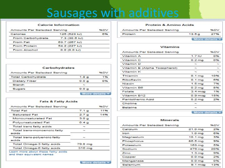 Sausages with additives