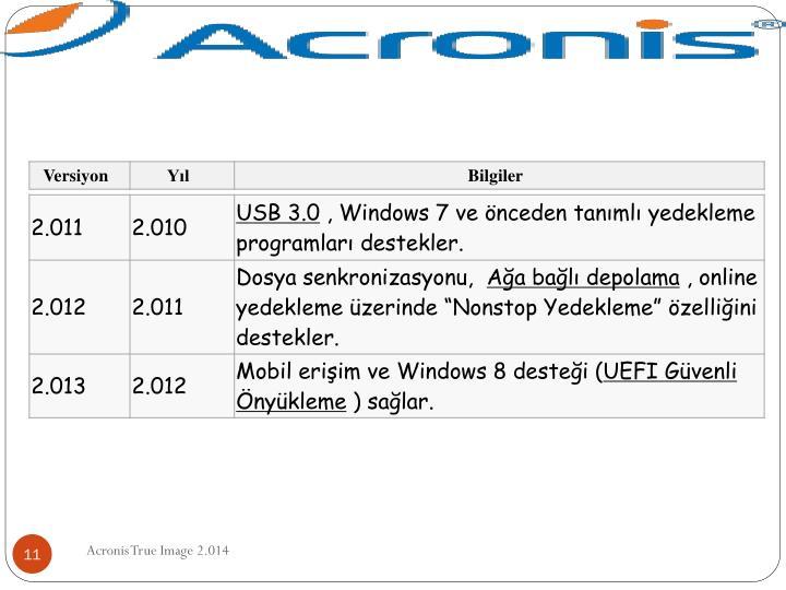 Acronis True Image 2.014