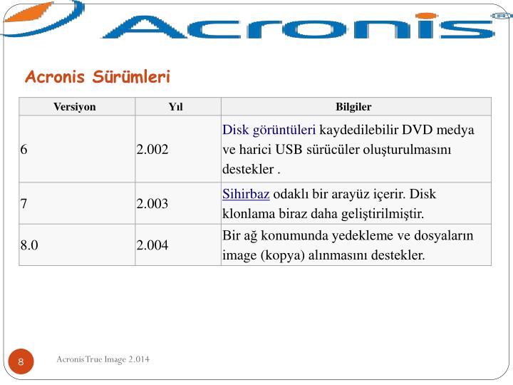 Acronis Sürümleri