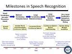milestones in speech recognition