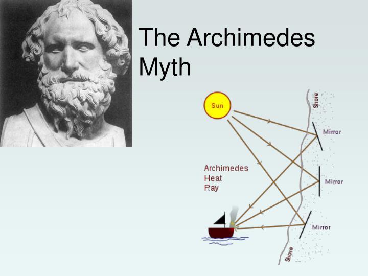 The Archimedes Myth