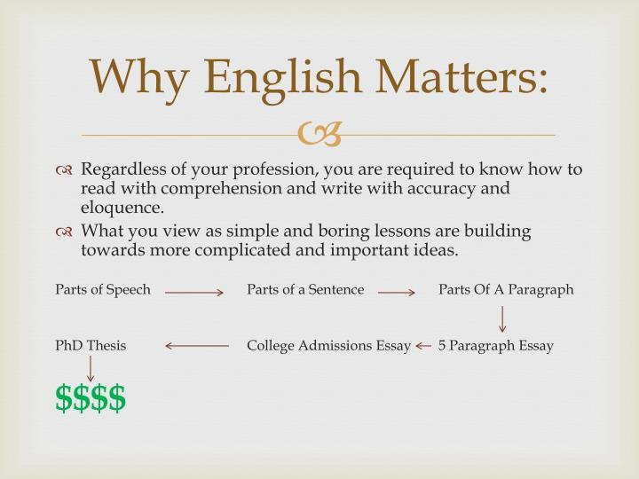 Why English Matters: