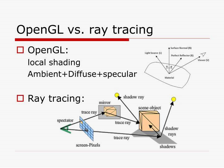 OpenGL vs. ray tracing