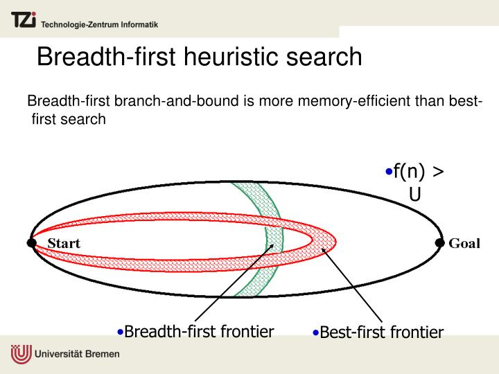 Breadth-first heuristic