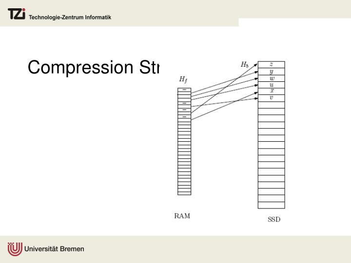 Compression Strategy