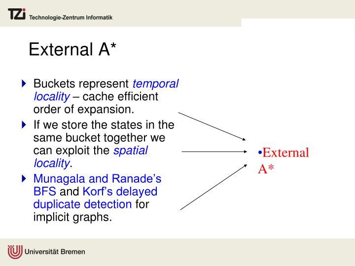 External A*