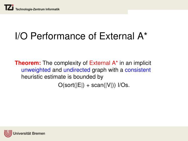 I/O Performance of External A*