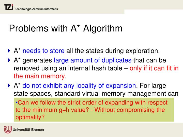 Problems with A* Algorithm