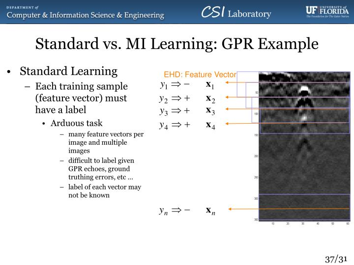 Standard vs. MI Learning: GPR Example