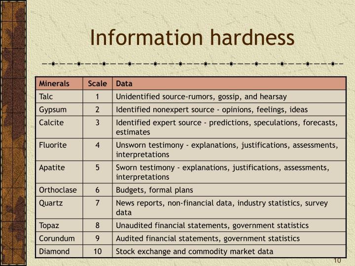 Information hardness