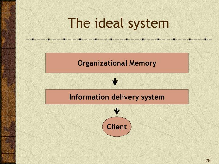The ideal system