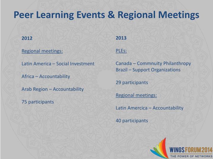Peer Learning Events & Regional Meetings