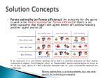 solution concepts6