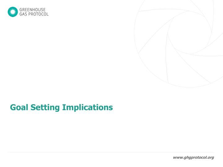 Goal Setting Implications