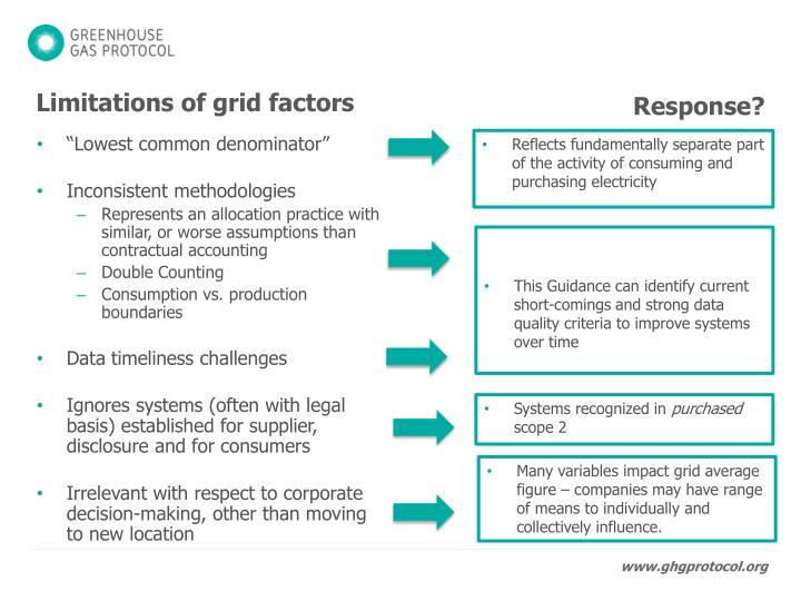 Limitations of grid factors