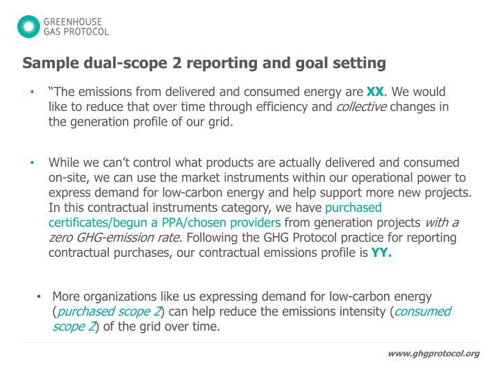Sample dual-scope 2 reporting and goal setting