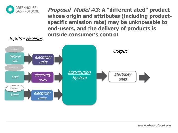 Proposal  Model #3