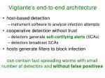vigilante s end to end architecture