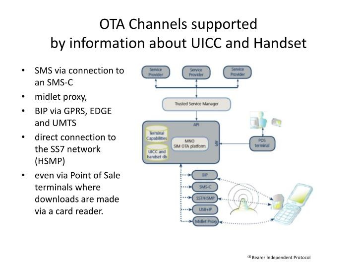 OTA Channels supported