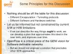 some principles for this discussion